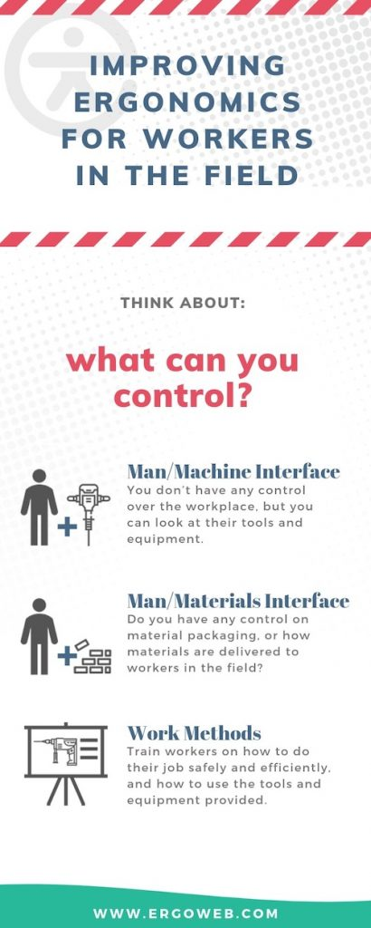 infographic - improving ergonomics for field workers
