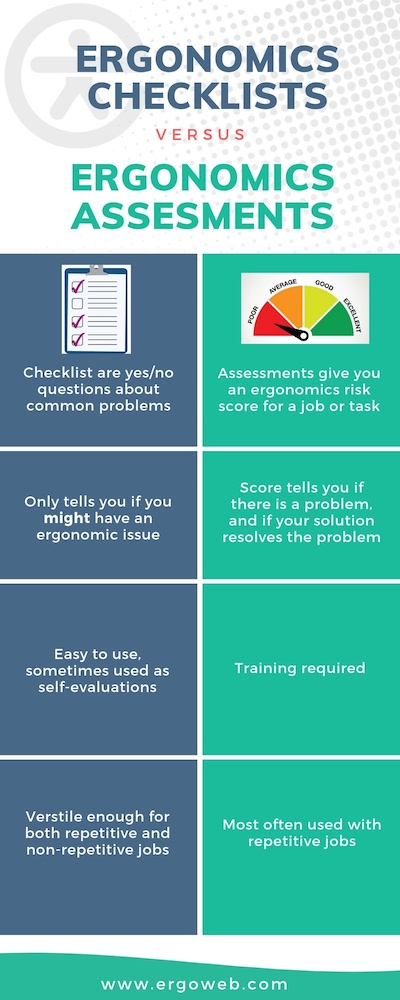 Ergonomics Checklists vs. Assessment Tools