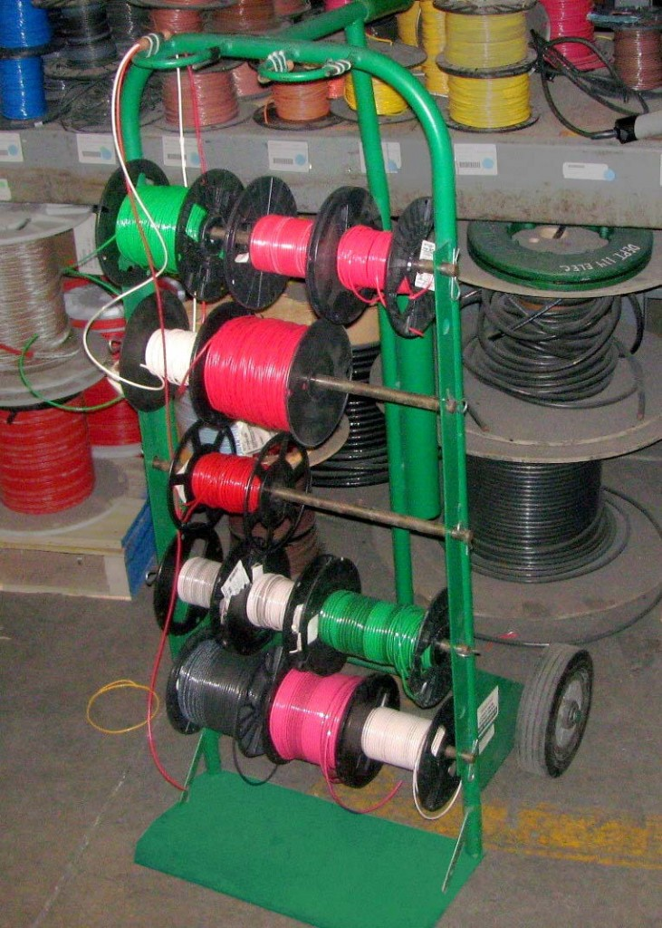 Spool Handling Sustainable Ergonomics Systems